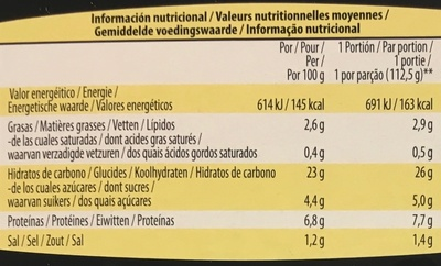 Sushi - Informations nutritionnelles