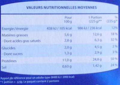Saumon atlantique sauce oseille, Surgelé - Nutrition facts
