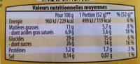 Glace yaourt fruits des bois - Nutrition facts