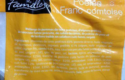 Poêlée à la Franc-comtoise - Ingrédients - fr