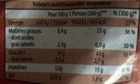 Poêlée à la Franc-comtoise - Informations nutritionnelles - fr