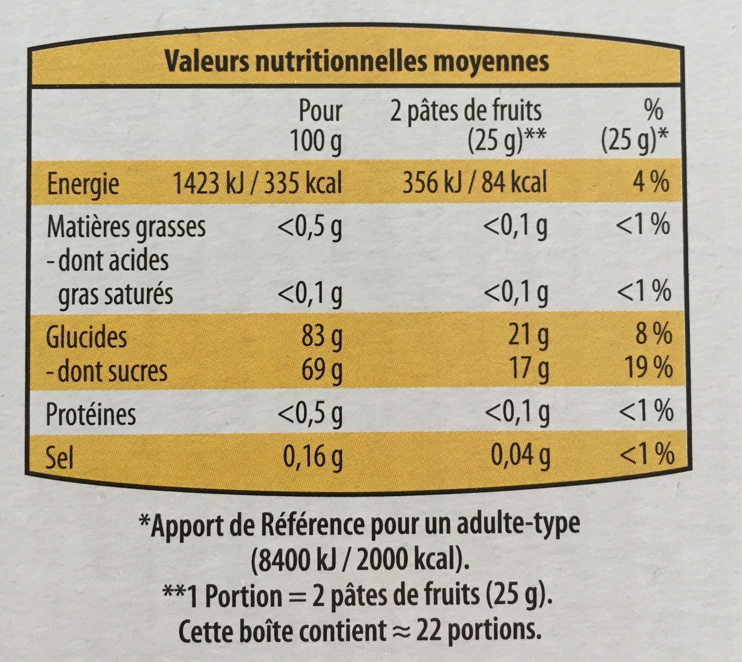 Assortiment pâtes de fruits - Voedigswaarden
