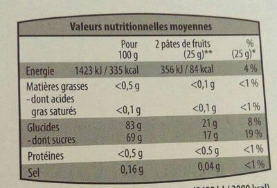 Assortiment Pâtes de Fruits aromatisés - Nutrition facts - fr
