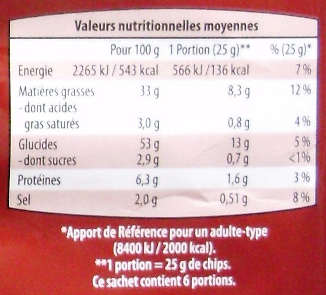 Chips Saveur Barbecue - Nutrition facts