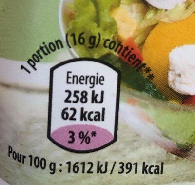 Dés de fromage - Informations nutritionnelles - fr