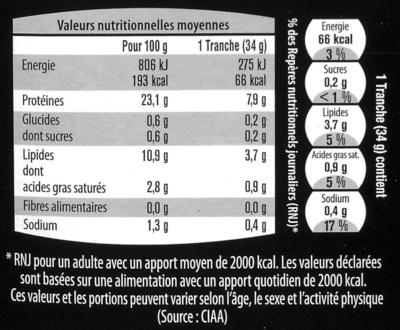 La table d'Adrien Delbos - Voedingswaarden