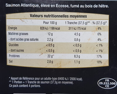 La table d'Adrien Delbos - Voedingswaarden - fr