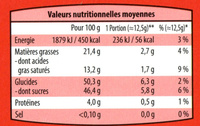 Cerise à la liqueur - Nutrition facts