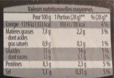 Toast brioché (Pain Spécial Canapés) - Informations nutritionnelles - fr