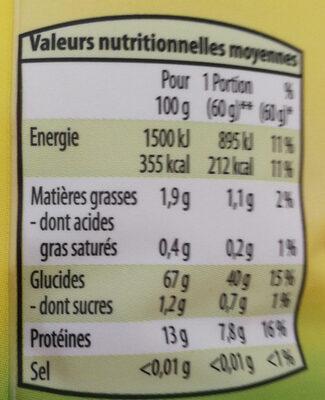 Boulgour - Nutrition facts