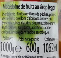 Macédoine de fruits - Ingrédients