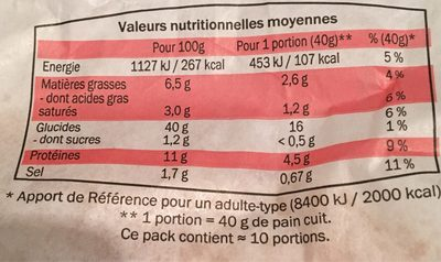 Fougasse Lardons - Nutrition facts - fr