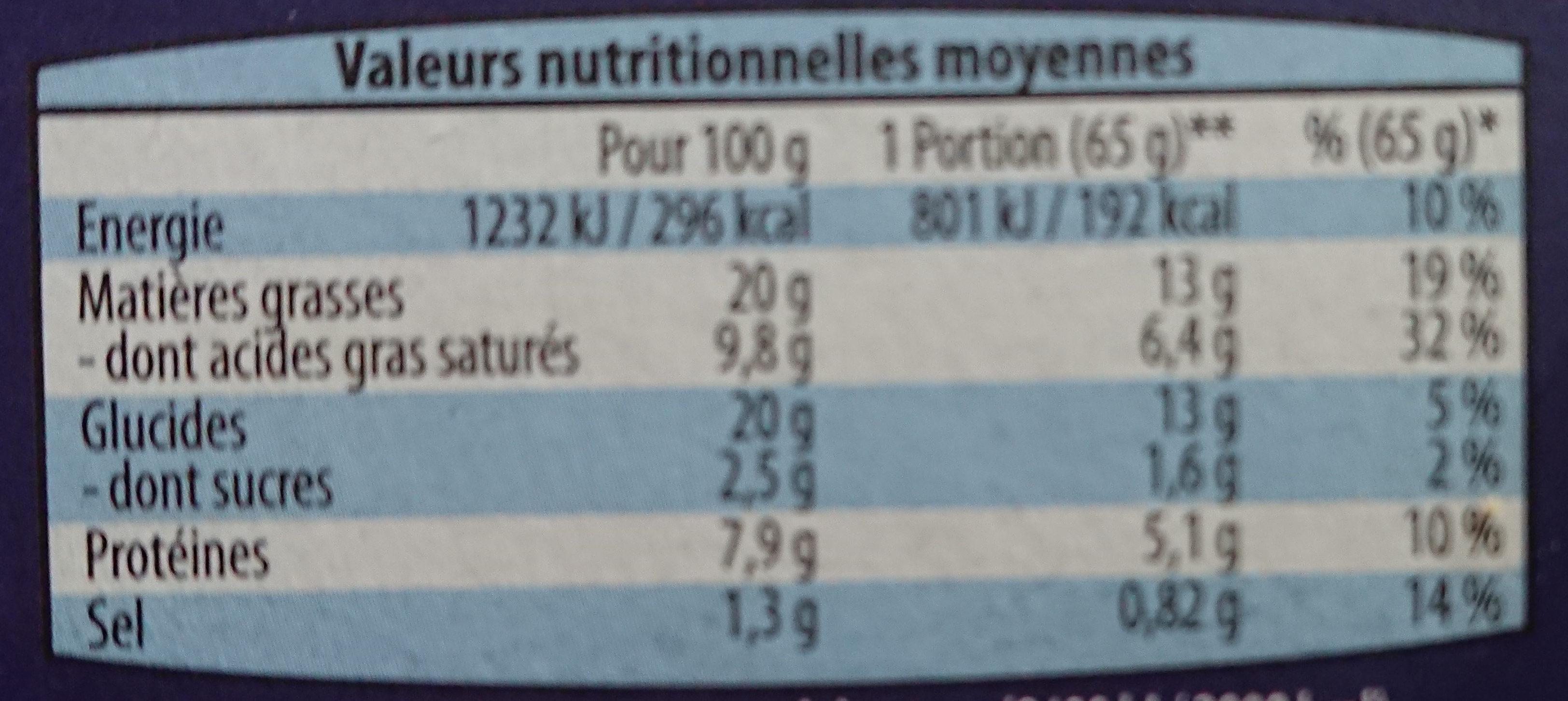 Feuilletés saumon crevette - Informations nutritionnelles - fr