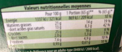 Feuilletés au Chèvre - Valori nutrizionali