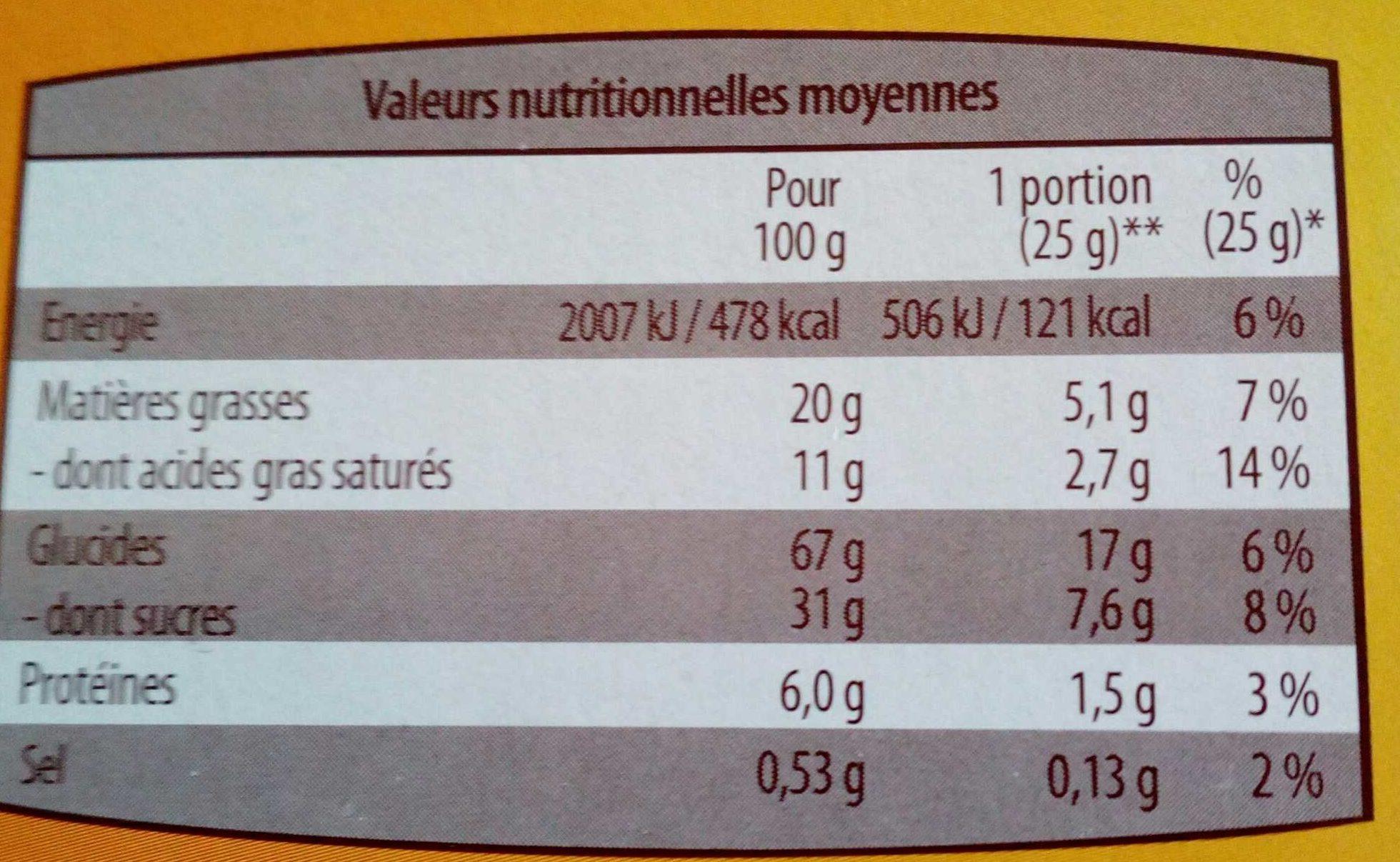 Sablé fourré chocolat - Informations nutritionnelles - fr
