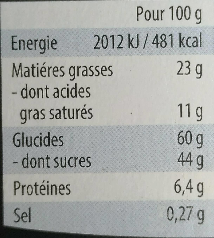Assortiment de biscuits premium - Nutrition facts