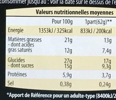 Paris Brest - Nutrition facts