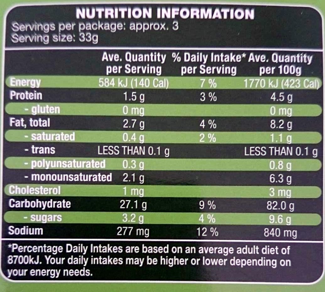 Poulet crudités - Nutrition facts