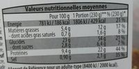 Thon crudités - Nutrition facts