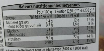 3 Maxi Sandwichs Thon Œuf Crudités - Nutrition facts