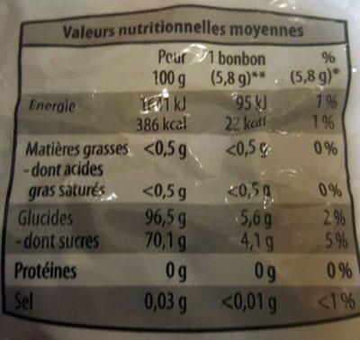 Menthe fraîche - Informations nutritionnelles