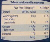 Tranches de filets de colin d'Alaska - Voedingswaarden - fr