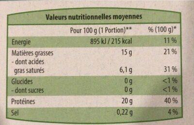 10 steaks hachés pur boeuf - Valori nutrizionali - fr