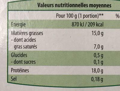 10 steaks hachés Pur Bœuf surgelés aldi - Informations nutritionnelles