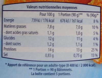 15 Bâtonnets de poisson (panés, pré-frits, surgelés) - Nutrition facts - fr
