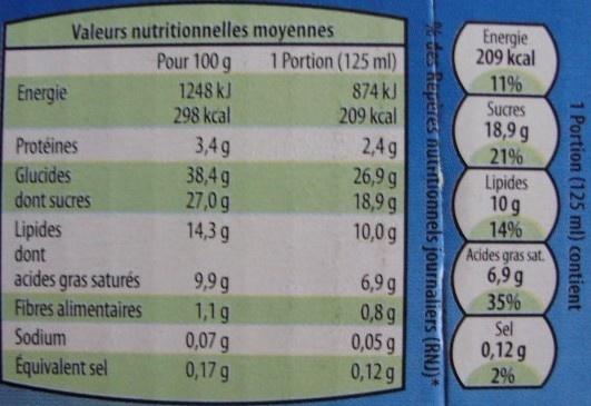 6 Cônes Chocolat Pistache - Informations nutritionnelles - fr