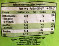 Mélange de légumes - Informations nutritionnelles - fr