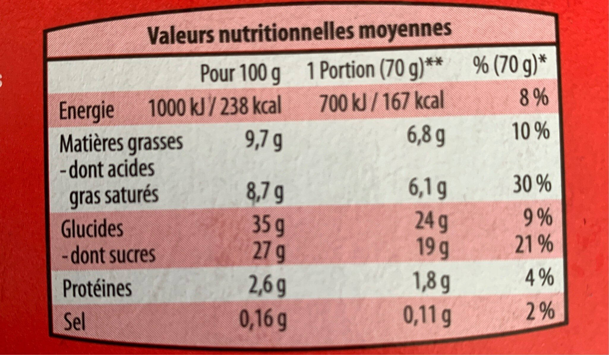 Cônes glacés vanille chocolat - Nutrition facts