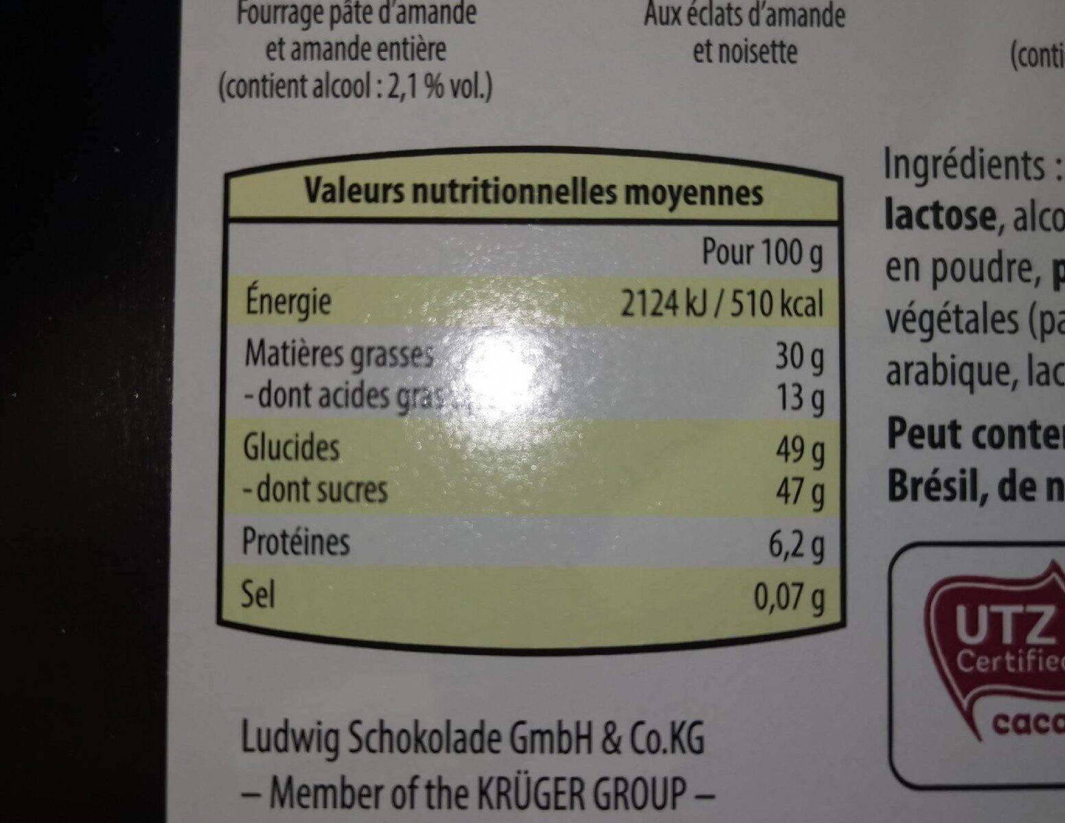 Assortiment de chocolats - Voedigswaarden