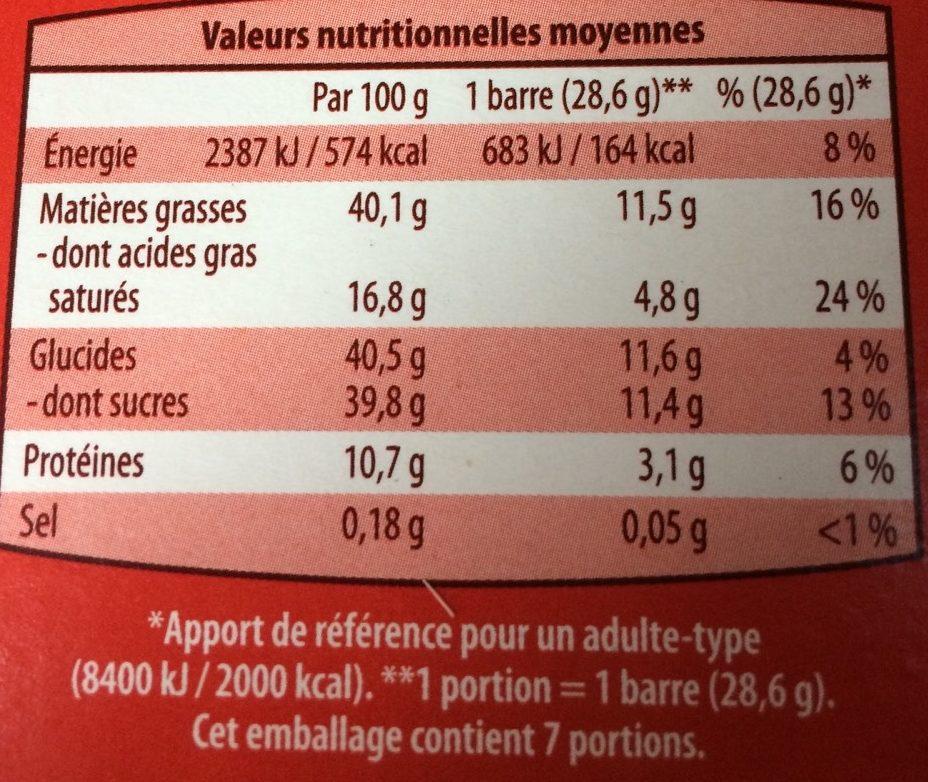 Chocolat Lait Amandes - Voedingswaarden - fr
