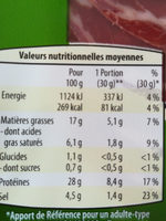 Coppa - Nutrition facts