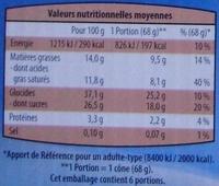 6 Cônes Vanille Chocolat - Informations nutritionnelles - fr