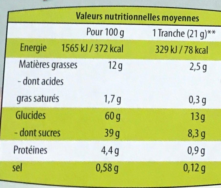 Cake aux fruits tranché - Informations nutritionnelles - fr