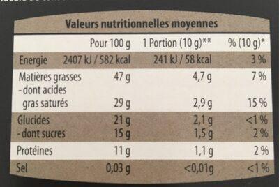 Chocolat noir - Informations nutritionnelles