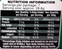 Choceur Dark Hazelnut - Informations nutritionnelles