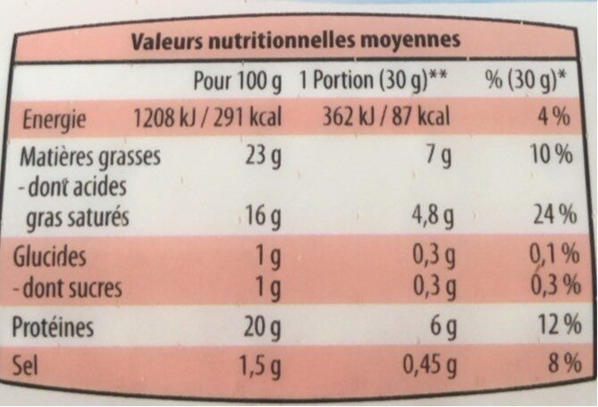Buche de chevre - Voedingswaarden - fr