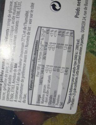 Mix acide - Voedigswaarden