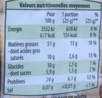 Arachides en coque - Voedingswaarden - fr