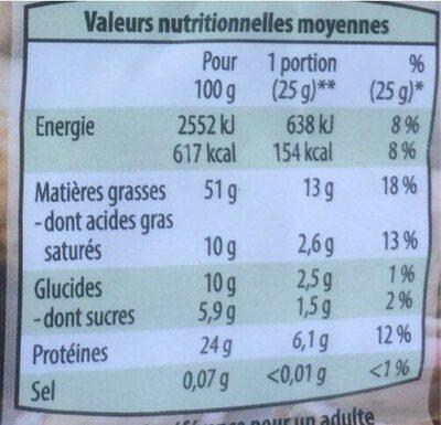Arachides en coque - Voedingswaarden
