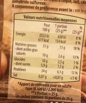 Arachides en coque - Informations nutritionnelles - fr