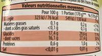 Bigarreaux - Informations nutritionnelles - fr