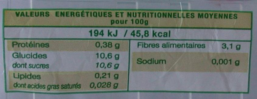 Poires Conférence - Informations nutritionnelles - fr