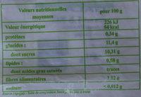 Pommes - Informations nutritionnelles