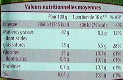 Beurre Doux Traditionnel - Informations nutritionnelles - fr