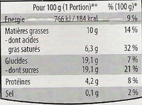Sushi box Nashiro 196g - Informations nutritionnelles - fr