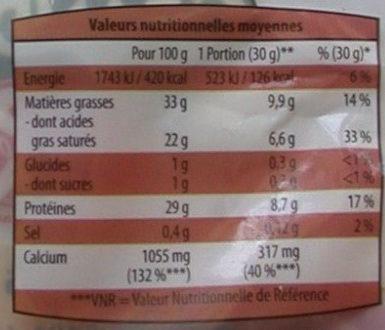 Label Rouge - Emmental Français Grand Cru - Informations nutritionnelles - fr